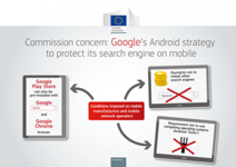 Antitrust: Comisie vs Google